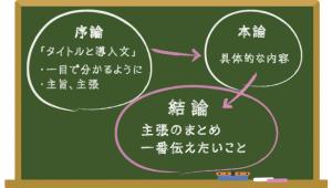 構成を決める「三段構成」