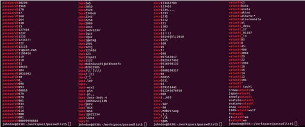 インターネットで公開されている辞書ファイルに記載された攻撃用パスワードの例